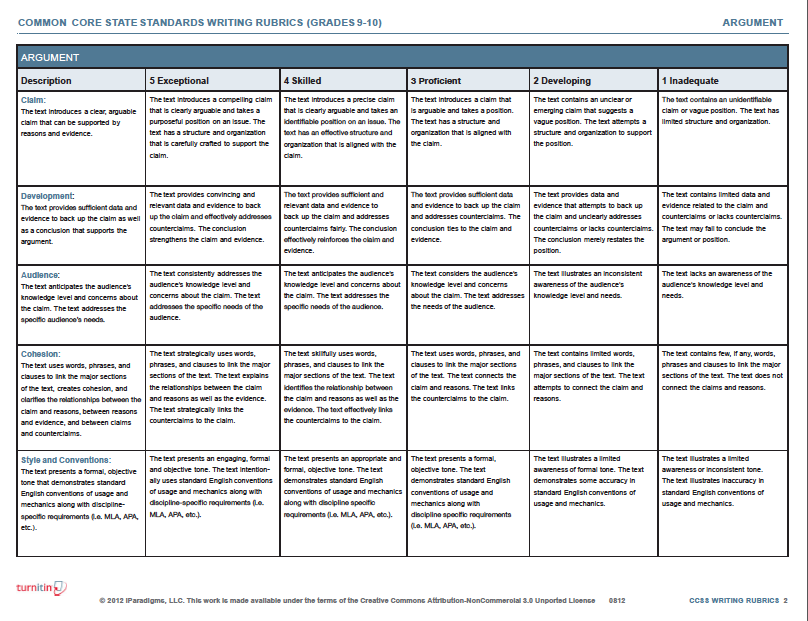 Common Core Standards Writing Rubric Grade 11-12 (click the image to ...