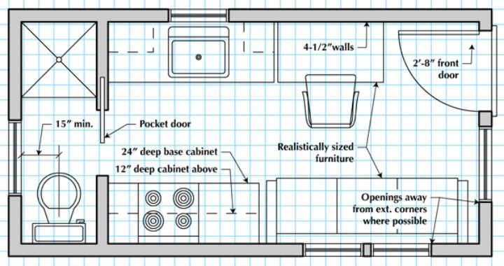 Drawing your floor plan | Gypsy Style | Pinterest