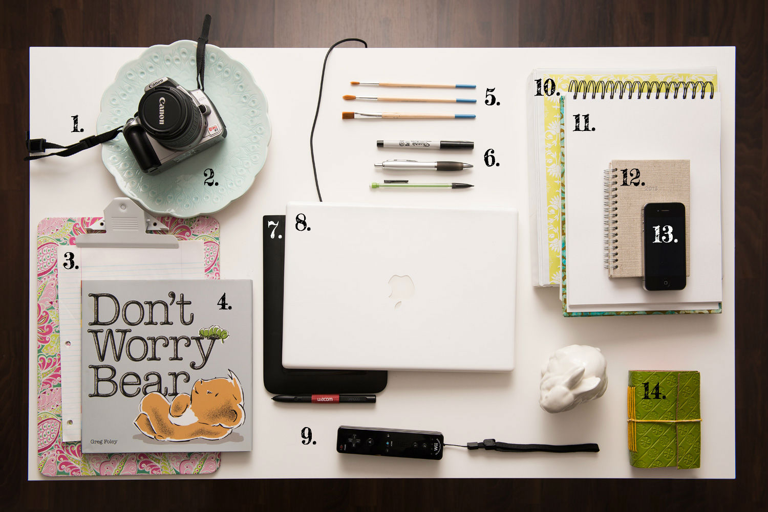 megan graphic designer pairedinc 09 05 2014 tools of the trade 0 0 ...