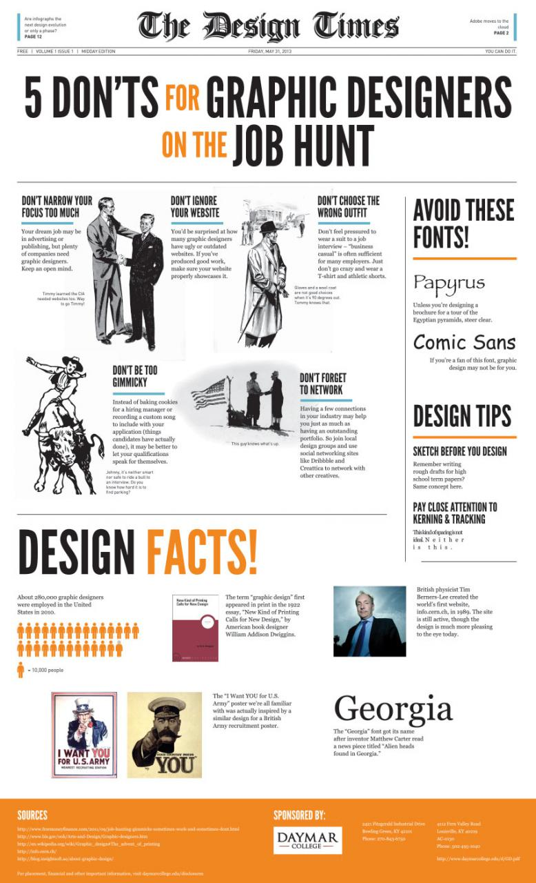 Graphic Design Colleges In Ohio